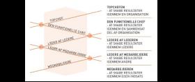 diagram_pipeline